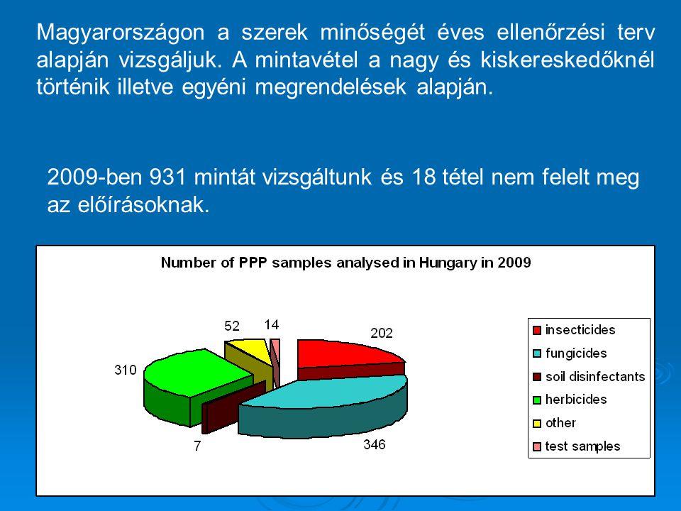 Magyarországon a szerek minőségét éves ellenőrzési terv alapján vizsgáljuk.
