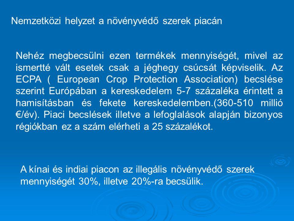 Magyar mezőgazdasági adatok Magyarország területének kb.