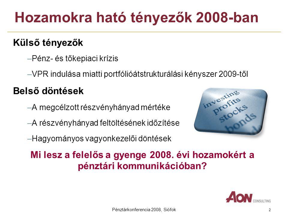 Pénztárkonferencia 2008, Siófok 2 Hozamokra ható tényezők 2008-ban Külső tényezők –Pénz- és tőkepiaci krízis –VPR indulása miatti portfólióátstrukturálási kényszer 2009-től Belső döntések –A megcélzott részvényhányad mértéke –A részvényhányad feltöltésének időzítése –Hagyományos vagyonkezelői döntések Mi lesz a felelős a gyenge 2008.