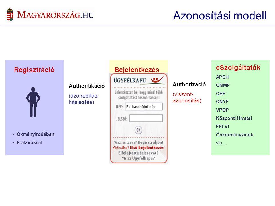 E-mailben található kód Pl: Zsuzsanna12 Aktiválás e-mailen