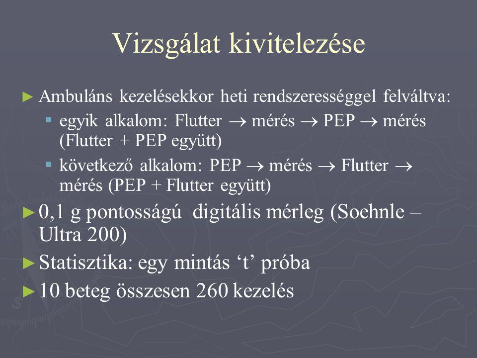 Vizsgálat kivitelezése ► ► Ambuláns kezelésekkor heti rendszerességgel felváltva:   egyik alkalom: Flutter  mérés  PEP  mérés (Flutter + PEP együ