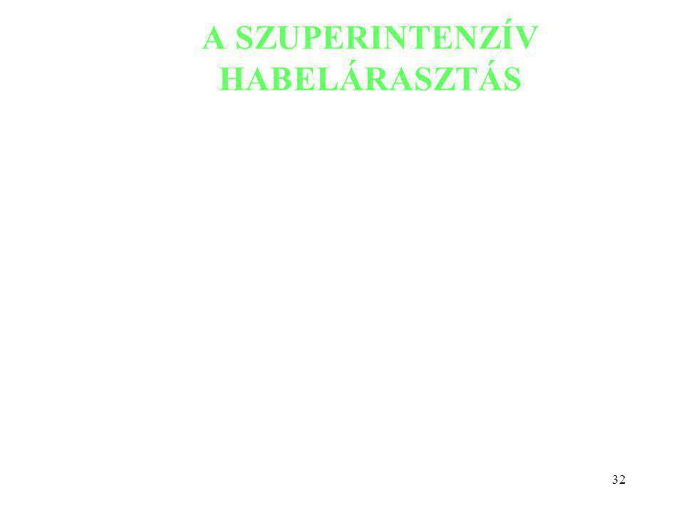 32 A SZUPERINTENZÍV HABELÁRASZTÁS Szőcs István: Környezetkímélő technológiák kutatás-fejlesztése tartálytüzek oltására.