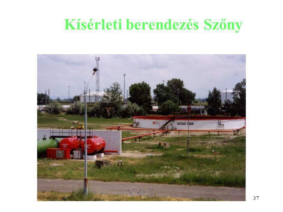 37 Kísérleti berendezés Szőny Szőcs István: Környezetkímélő technológiák kutatás-fejlesztése tartálytüzek oltására.
