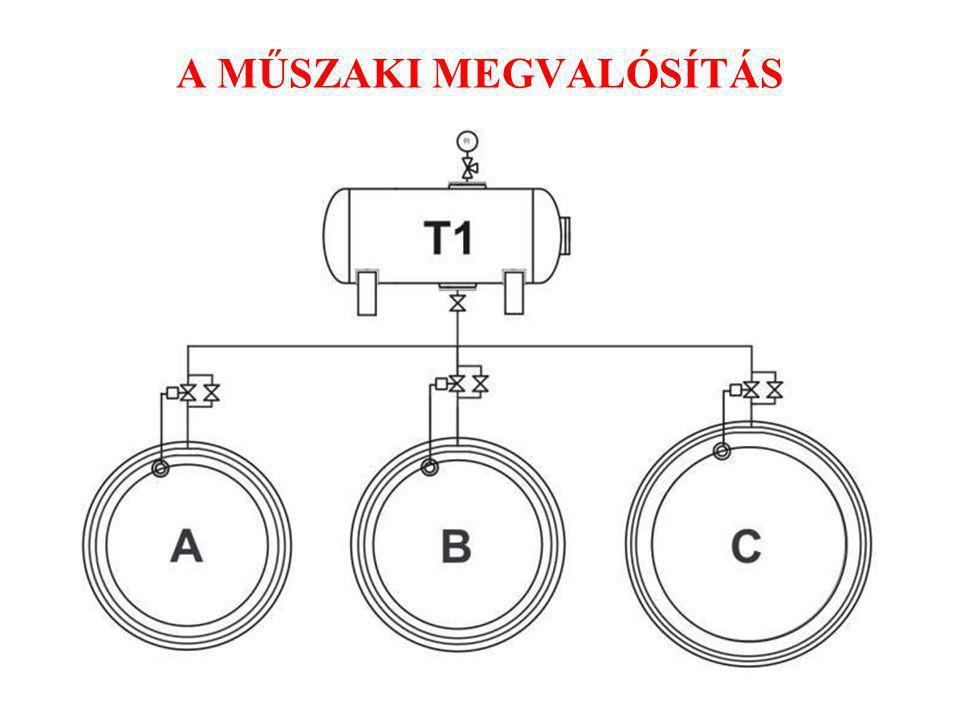 41 A MŰSZAKI MEGVALÓSÍTÁS Szőcs István: Környezetkímélő technológiák kutatás-fejlesztése tartálytüzek oltására.