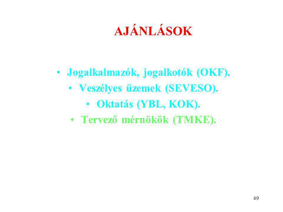 49 AJÁNLÁSOK •Jogalkalmazók, jogalkotók (OKF). •Veszélyes üzemek (SEVESO).