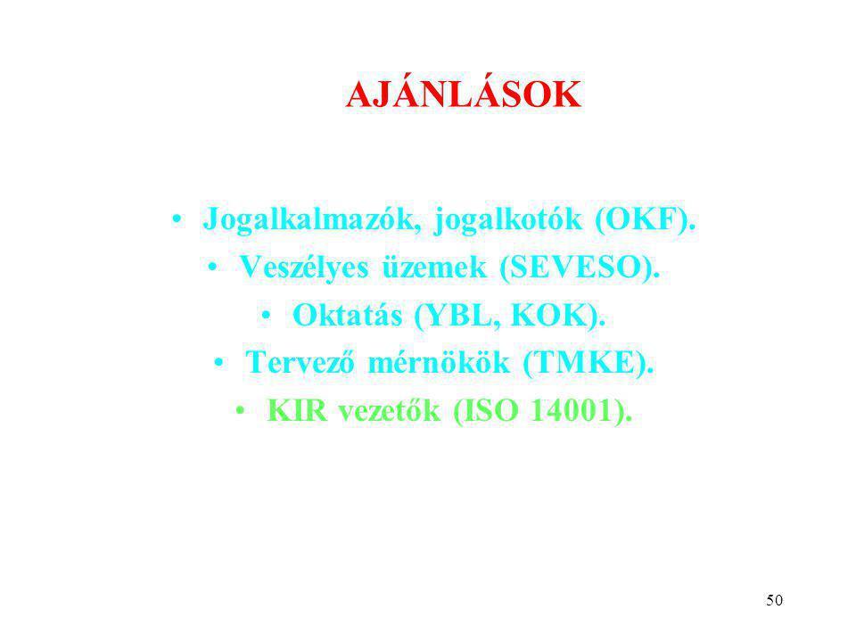 50 AJÁNLÁSOK •Jogalkalmazók, jogalkotók (OKF). •Veszélyes üzemek (SEVESO). •Oktatás (YBL, KOK). •Tervező mérnökök (TMKE). •KIR vezetők (ISO 14001). Sz