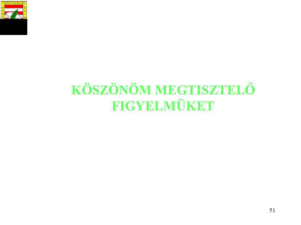 51 KÖSZÖNÖM MEGTISZTELŐ FIGYELMÜKET Szőcs István: Környezetkímélő technológiák kutatás-fejlesztése tartálytüzek oltására.