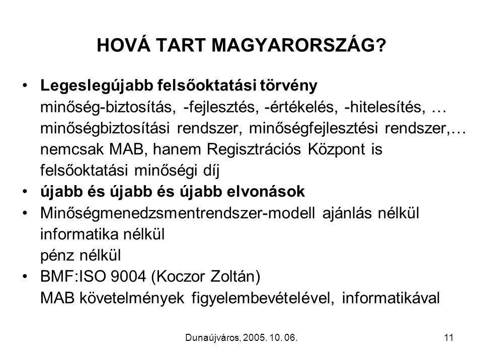Dunaújváros, 2005. 10. 06.11 HOVÁ TART MAGYARORSZÁG.