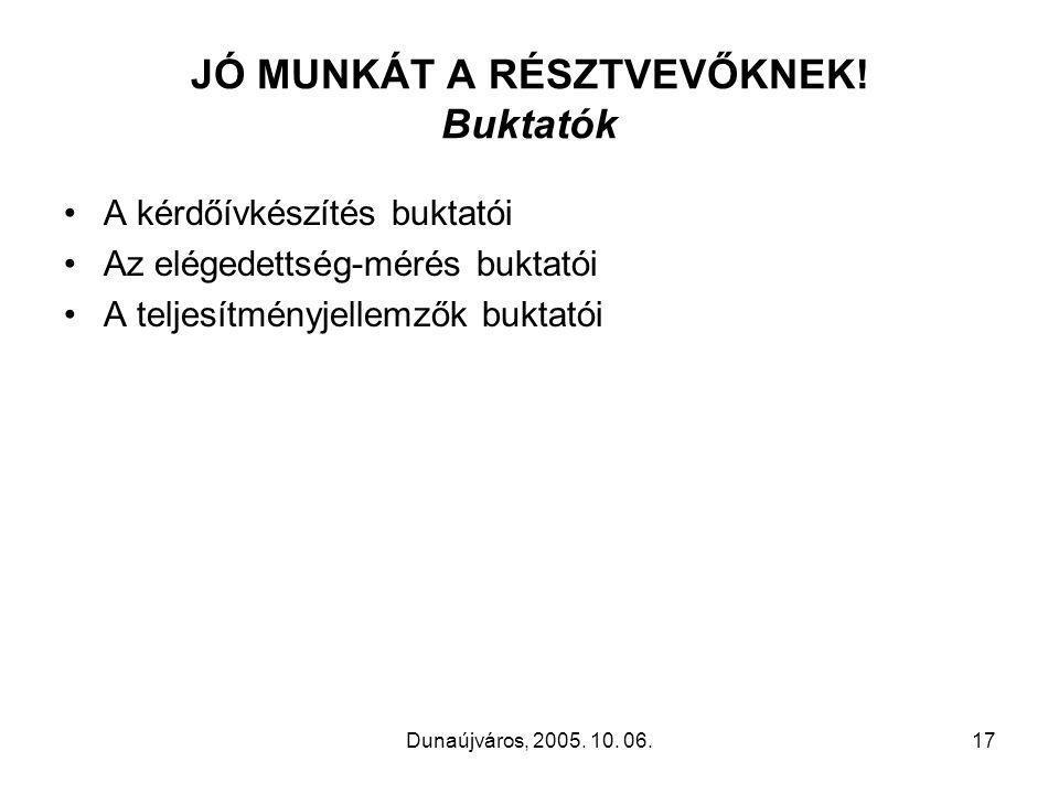 Dunaújváros, 2005. 10. 06.17 JÓ MUNKÁT A RÉSZTVEVŐKNEK.