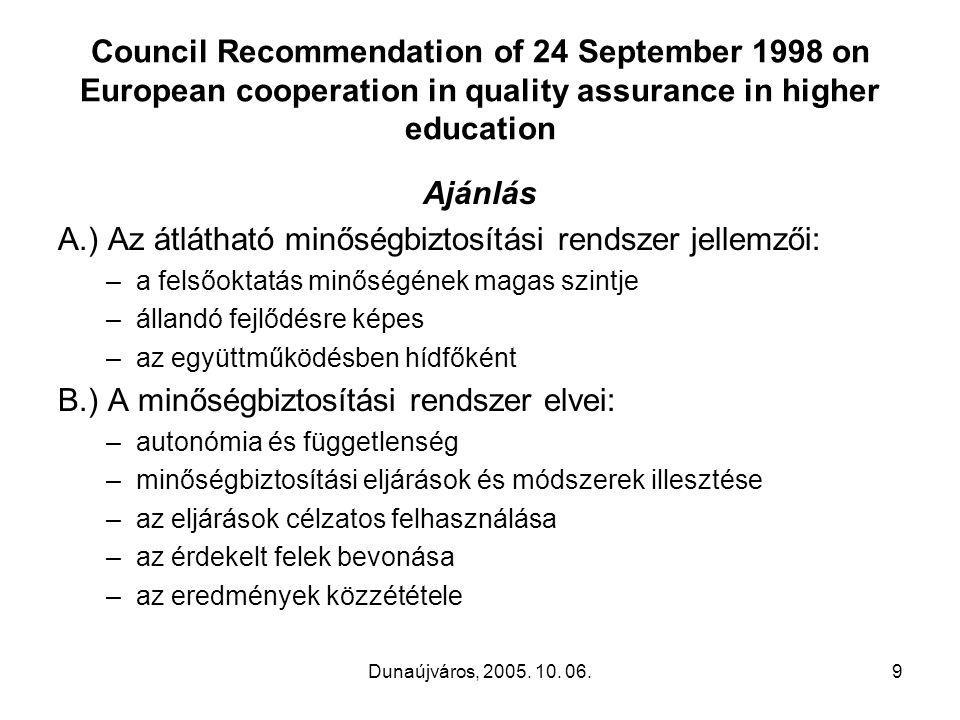 Dunaújváros, 2005. 10. 06.9 Council Recommendation of 24 September 1998 on European cooperation in quality assurance in higher education Ajánlás A.) A