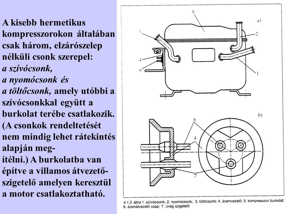 A kisebb hermetikus kompresszorokon általában csak három, elzárószelep nélküli csonk szerepel: a szívócsonk, a nyomócsonk és a töltőcsonk, amely utóbb