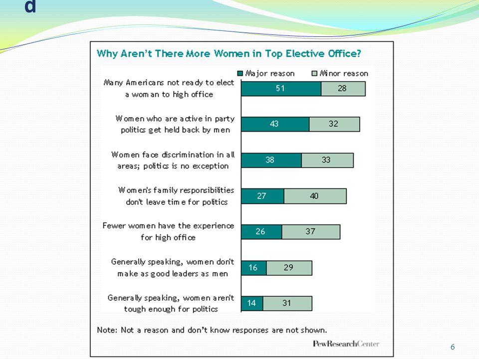 A nők előtt álló akadályok 1.