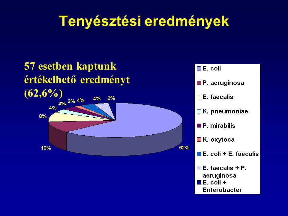 Tenyésztési eredmények 57 esetben kaptunk értékelhető eredményt (62,6%)