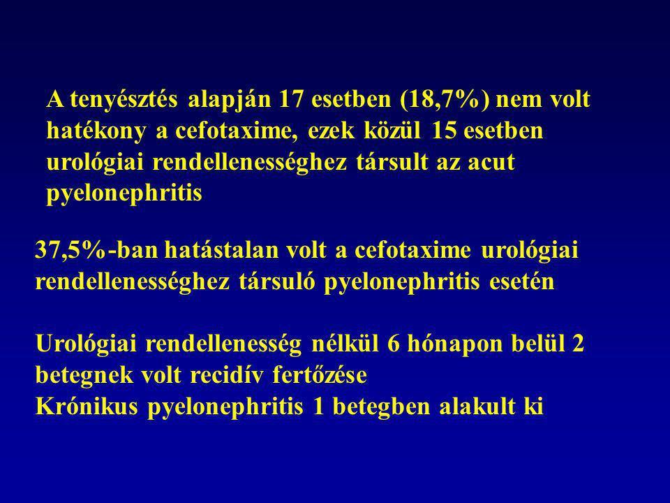 A tenyésztés alapján 17 esetben (18,7%) nem volt hatékony a cefotaxime, ezek közül 15 esetben urológiai rendellenességhez társult az acut pyelonephritis 37,5%-ban hatástalan volt a cefotaxime urológiai rendellenességhez társuló pyelonephritis esetén Urológiai rendellenesség nélkül 6 hónapon belül 2 betegnek volt recidív fertőzése Krónikus pyelonephritis 1 betegben alakult ki
