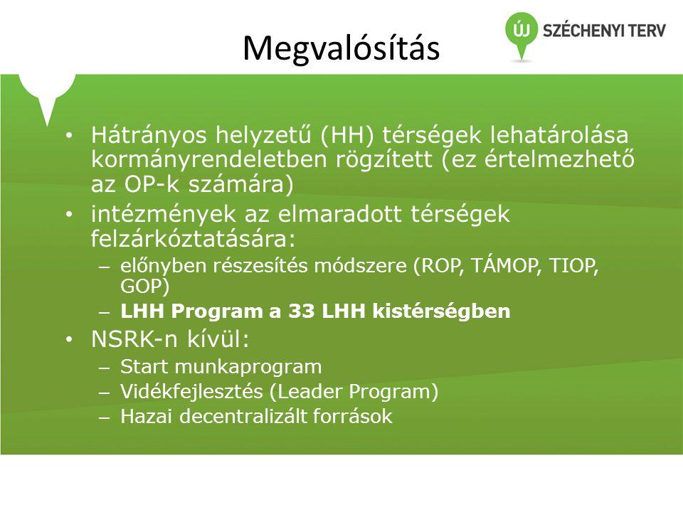 Megvalósítás • Hátrányos helyzetű (HH) térségek lehatárolása kormányrendeletben rögzített (ez értelmezhető az OP-k számára) • intézmények az elmaradot