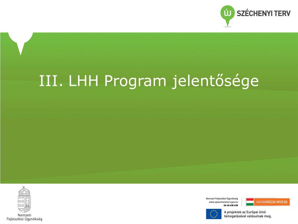 III. LHH Program jelentősége