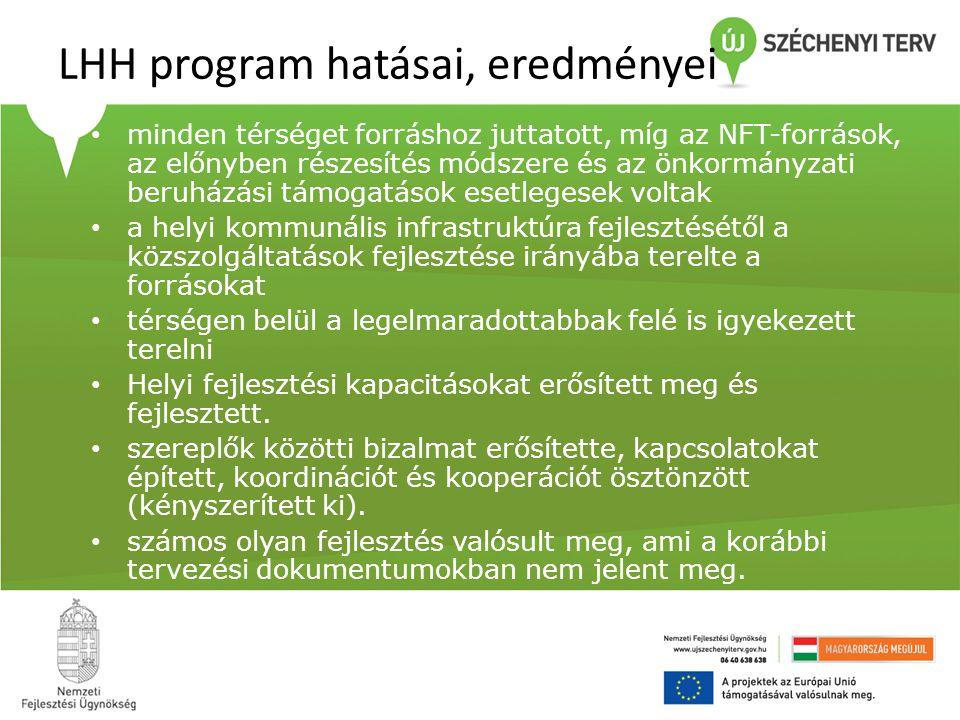 LHH program hatásai, eredményei • minden térséget forráshoz juttatott, míg az NFT-források, az előnyben részesítés módszere és az önkormányzati beruhá