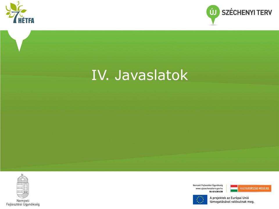 IV. J avaslatok