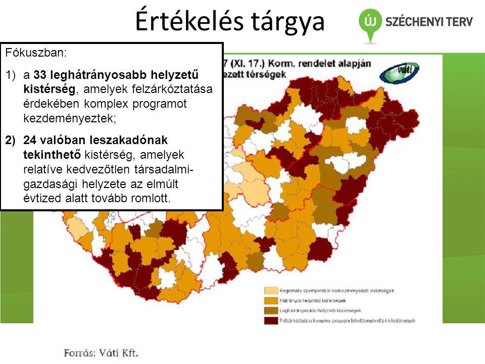 Értékelés tárgya Fókuszban: 1)a 33 leghátrányosabb helyzetű kistérség, amelyek felzárkóztatása érdekében komplex programot kezdeményeztek; 2)24 valóba