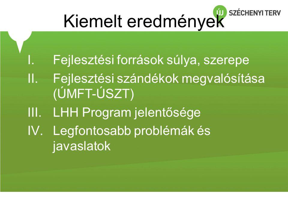 Kiemelt eredmények I.Fejlesztési források súlya, szerepe II.Fejlesztési szándékok megvalósítása (ÚMFT-ÚSZT) III.LHH Program jelentősége IV.Legfontosab