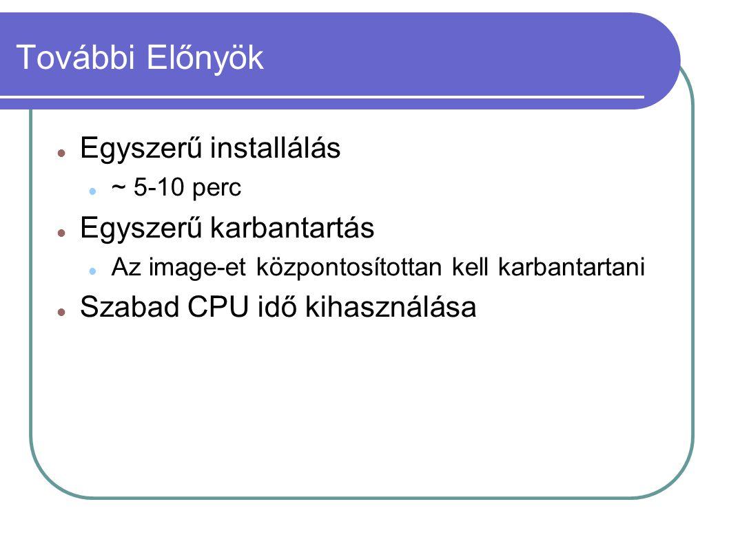 További Előnyök  Egyszerű installálás  ~ 5-10 perc  Egyszerű karbantartás  Az image-et központosítottan kell karbantartani  Szabad CPU idő kihasz