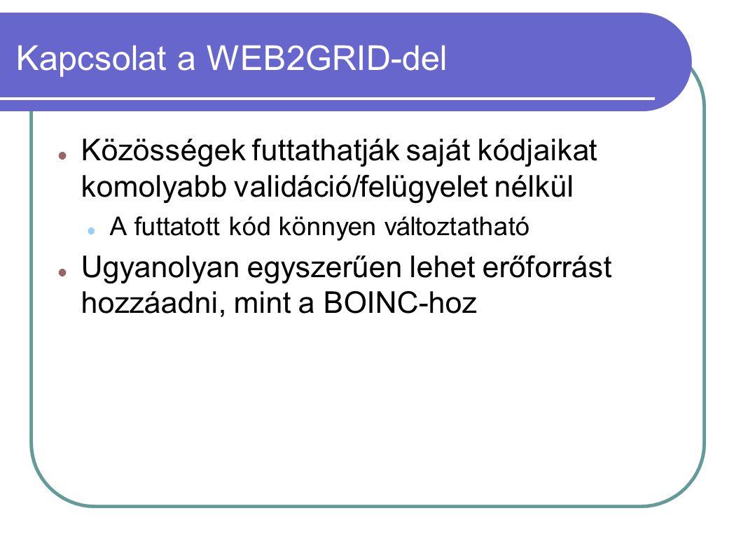 Kapcsolat a WEB2GRID-del  Közösségek futtathatják saját kódjaikat komolyabb validáció/felügyelet nélkül  A futtatott kód könnyen változtatható  Ugy