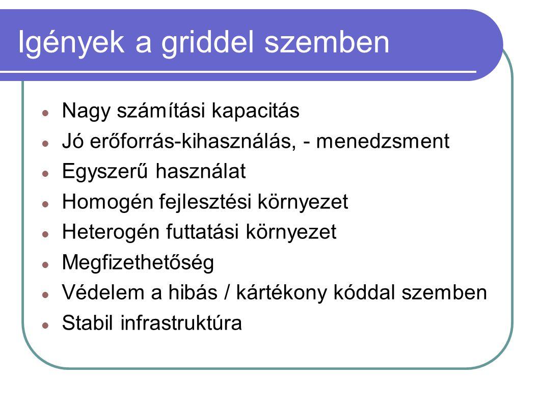 Lehetőségek a service grid rendszerekben I.(pl.