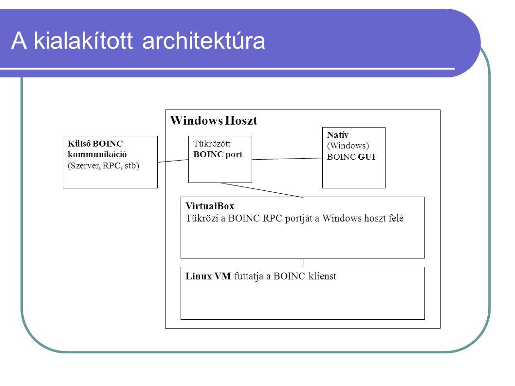 A kialakított architektúra Windows Hoszt Linux VM futtatja a BOINC klienst VirtualBox Tükrözi a BOINC RPC portját a Windows hoszt felé Külső BOINC kom