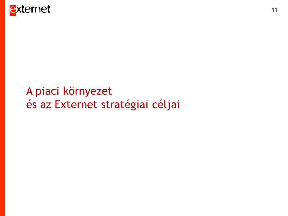A piaci környezet és az Externet stratégiai céljai 11