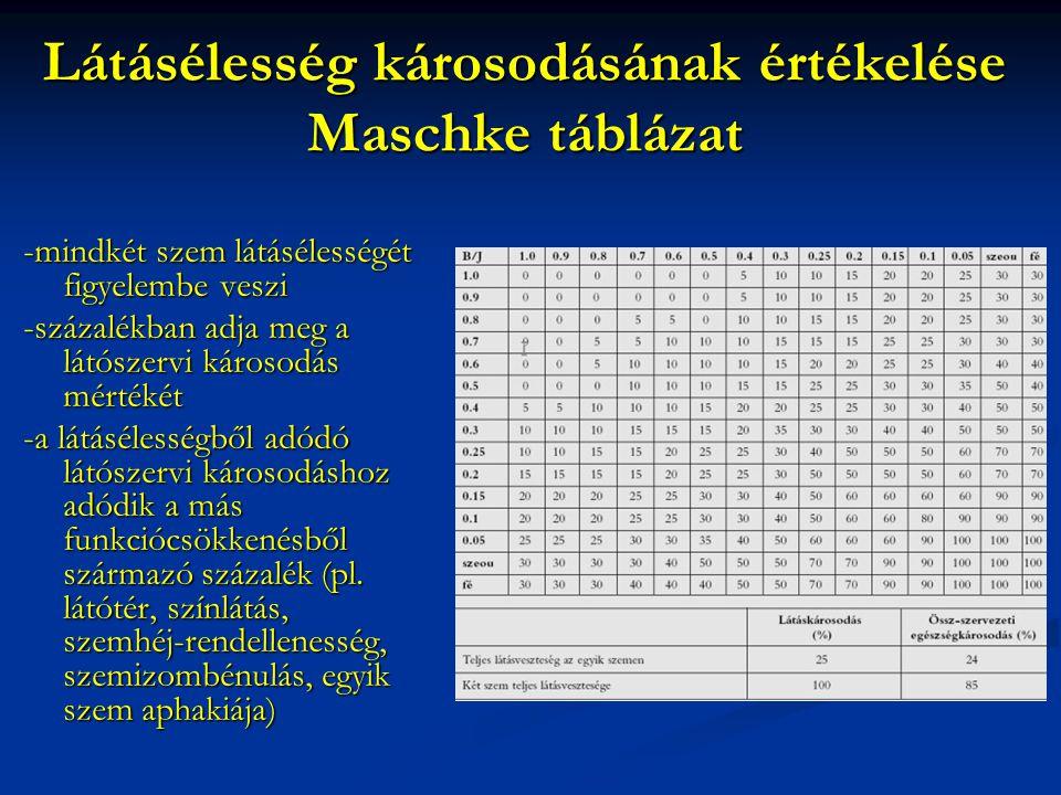 Látásélesség károsodásának értékelése Maschke táblázat -mindkét szem látásélességét figyelembe veszi -százalékban adja meg a látószervi károsodás mértékét -a látásélességből adódó látószervi károsodáshoz adódik a más funkciócsökkenésből származó százalék (pl.