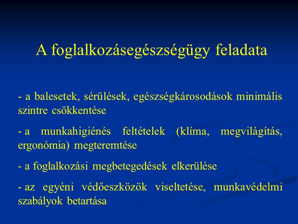 Fénytörési hibák - myopia a.Törési myopia (cornea, lencse felszíne domborúbb) b.