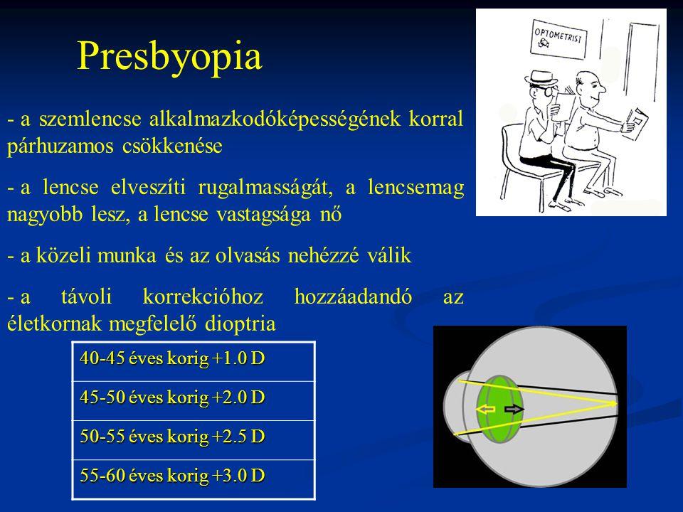 Presbyopia - a szemlencse alkalmazkodóképességének korral párhuzamos csökkenése - a lencse elveszíti rugalmasságát, a lencsemag nagyobb lesz, a lencse vastagsága nő - a közeli munka és az olvasás nehézzé válik - a távoli korrekcióhoz hozzáadandó az életkornak megfelelő dioptria 40-45 éves korig +1.0 D 45-50 éves korig +2.0 D 50-55 éves korig +2.5 D 55-60 éves korig +3.0 D