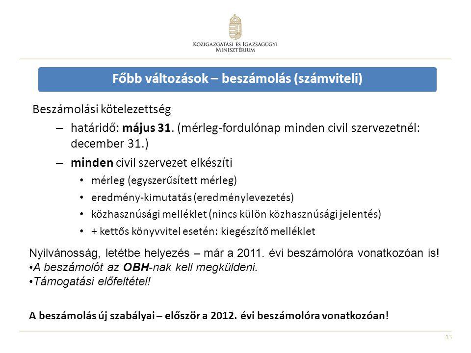 13 Főbb változások – beszámolás (számviteli) Beszámolási kötelezettség – határidő: május 31. (mérleg-fordulónap minden civil szervezetnél: december 31