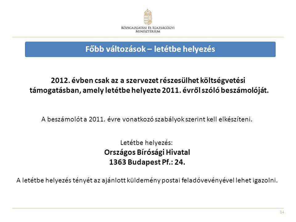 14 Főbb változások – letétbe helyezés 2012. évben csak az a szervezet részesülhet költségvetési támogatásban, amely letétbe helyezte 2011. évről szóló