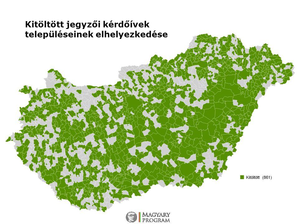 Kitöltött jegyzői kérdőívek településeinek elhelyezkedése