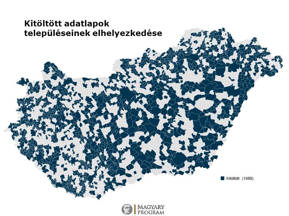 Kitöltött adatlapok településeinek elhelyezkedése