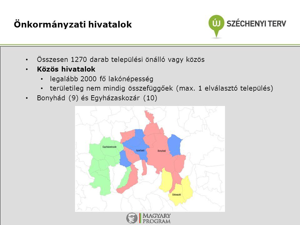 Önkormányzati hivatalok • Összesen 1270 darab települési önálló vagy közös • Közös hivatalok • legalább 2000 fő lakónépesség • területileg nem mindig összefüggőek (max.