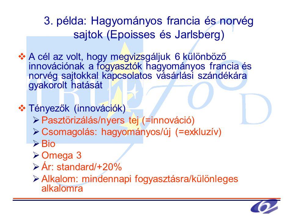 3. példa: Hagyományos francia és norvég sajtok (Epoisses és Jarlsberg)  A cél az volt, hogy megvizsgáljuk 6 különböző innovációnak a fogyasztók hagyo