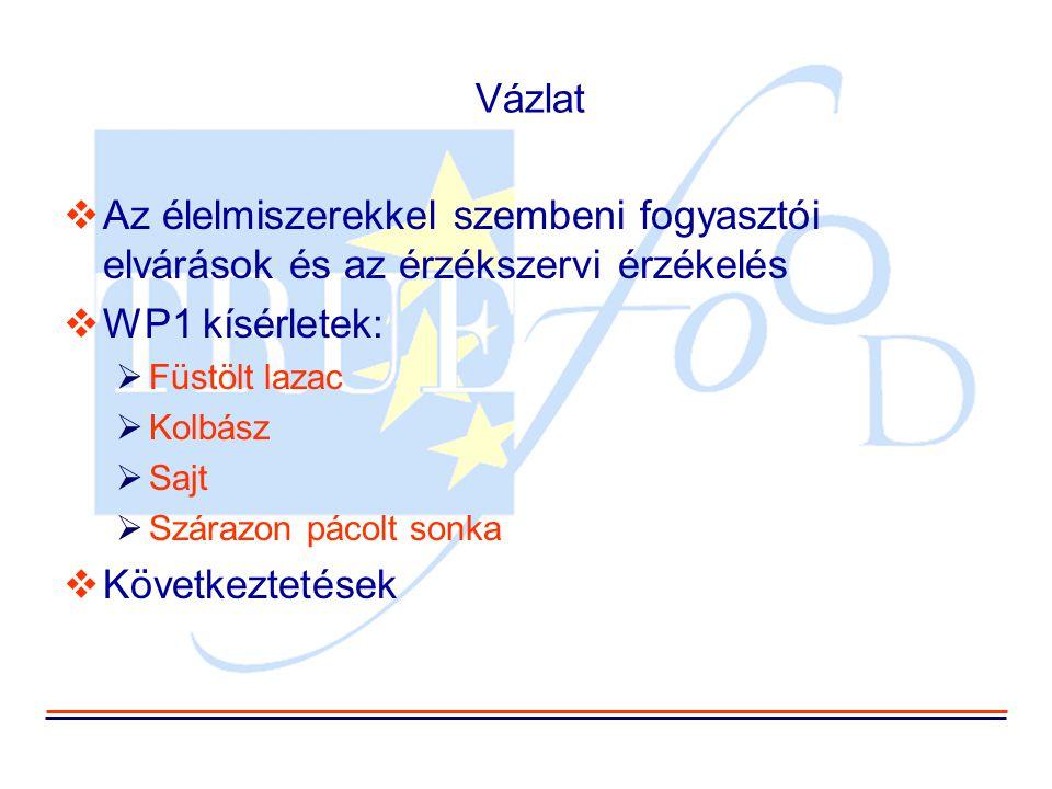Fogyasztói teszt eljárás Lengyelországban  Vakteszt: csak íz  Elfogadás értékelés egy kilenc pontos hedonikus skálán  Rezervációs ár  Elvárás (csak külső információk)  Elfogadás  Rezervációs ár  Teljes körű tájékoztatás (íz + címke)  Elfogadás  Rezervációs ár