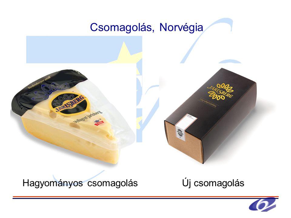 Csomagolás, Norvégia Hagyományos csomagolásÚj csomagolás