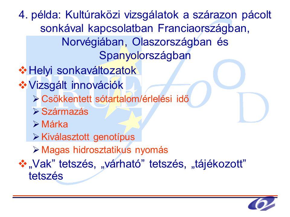 4. példa: Kultúraközi vizsgálatok a szárazon pácolt sonkával kapcsolatban Franciaországban, Norvégiában, Olaszországban és Spanyolországban  Helyi so