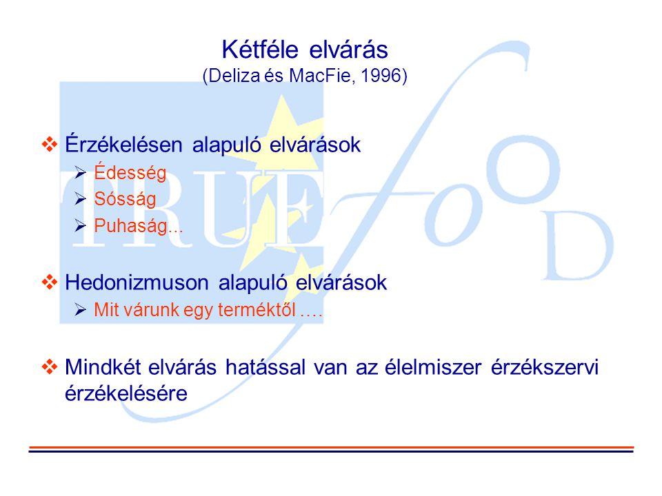 Kétféle elvárás (Deliza és MacFie, 1996)  Érzékelésen alapuló elvárások  Édesség  Sósság  Puhaság...