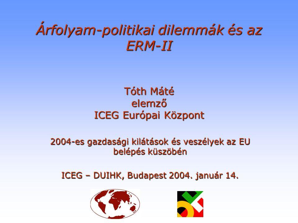Árfolyam-politikai dilemmák és az ERM-II Tóth Máté elemző ICEG Európai Központ 2004-es gazdasági kilátások és veszélyek az EU belépés küszöbén ICEG –