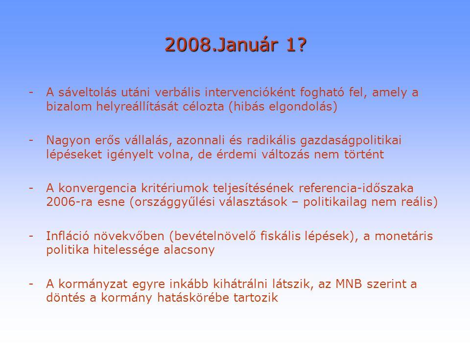2008.Január 1? -A sáveltolás utáni verbális intervencióként fogható fel, amely a bizalom helyreállítását célozta (hibás elgondolás) -Nagyon erős válla