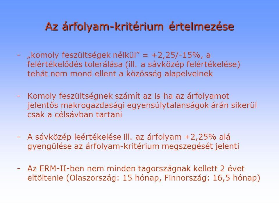 """Az árfolyam-kritérium értelmezése -""""komoly feszültségek nélkül"""" = +2,25/-15%, a felértékelődés tolerálása (ill. a sávközép felértékelése) tehát nem mo"""