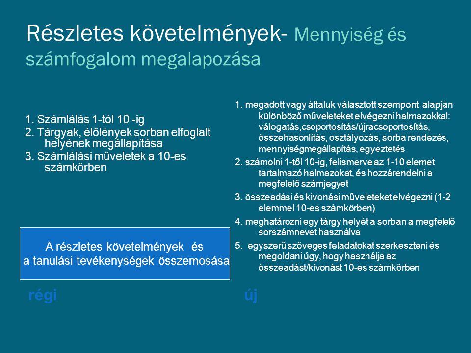 Részletes követelmények- Mennyiség és számfogalom megalapozása régiúj 1. Számlálás 1-tól 10 -ig 2. Tárgyak, élőlények sorban elfoglalt helyének megáll