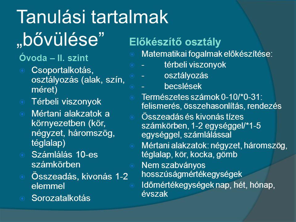 """Tanulási tartalmak """"bővülése"""" Óvoda – II. szint  Csoportalkotás, osztályozás (alak, szín, méret)  Térbeli viszonyok  Mértani alakzatok a környezetb"""