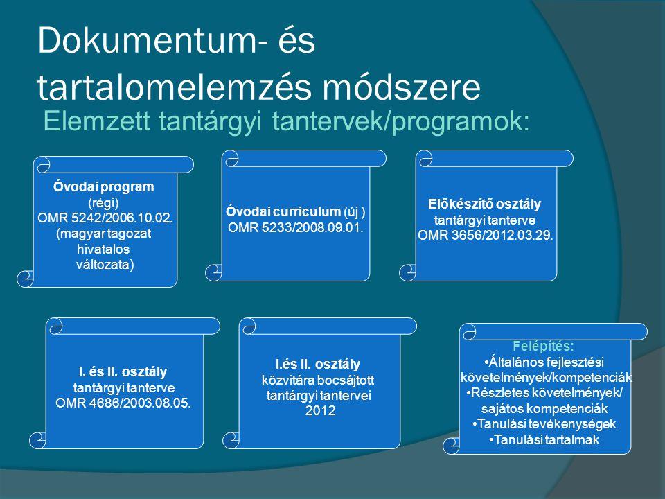 Dokumentum- és tartalomelemzés módszere Elemzett tantárgyi tantervek/programok: Előkészítő osztály tantárgyi tanterve OMR 3656/2012.03.29. I. és II. o
