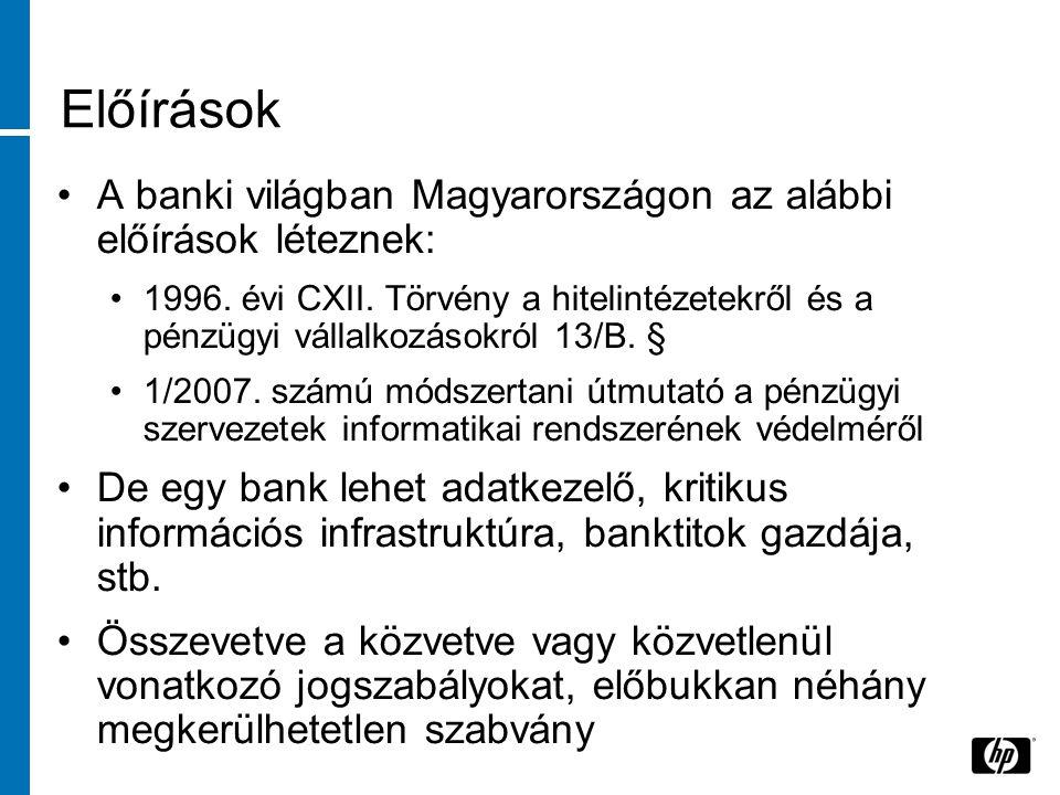 Előírások •A banki világban Magyarországon az alábbi előírások léteznek: •1996.