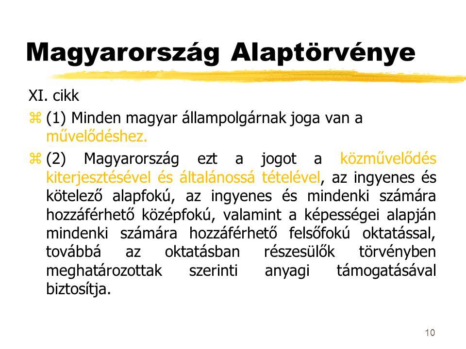 Magyarország Alaptörvénye XI. cikk z(1) Minden magyar állampolgárnak joga van a művelődéshez.